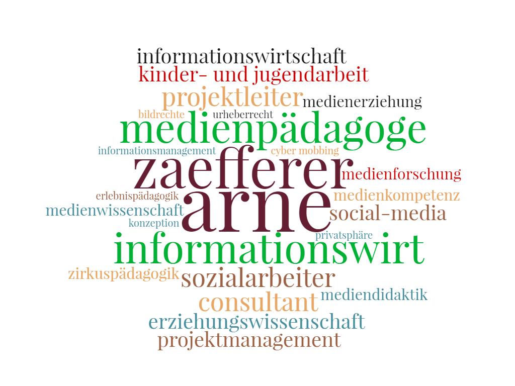 Tagcloud zur Person Arne Zaefferer